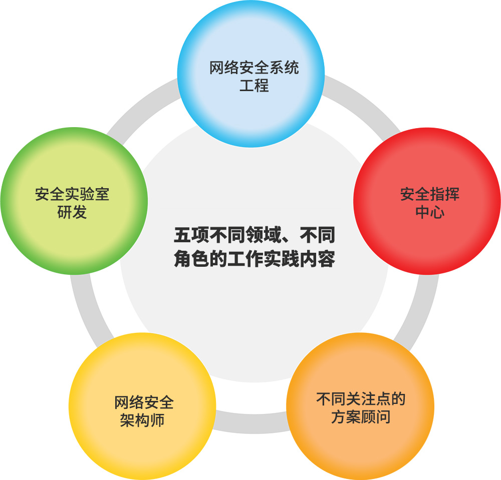 career_cybersecurity-prof-startup-program-cn